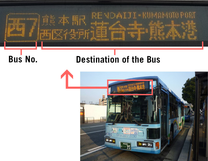 Guide Display Board of a Bus
