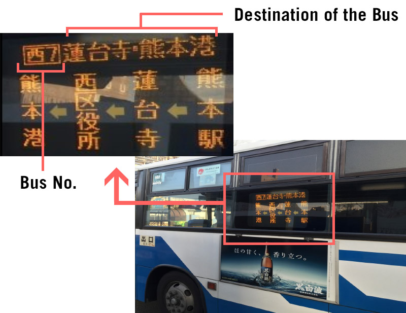 Guide Display Board of a Bus [side]