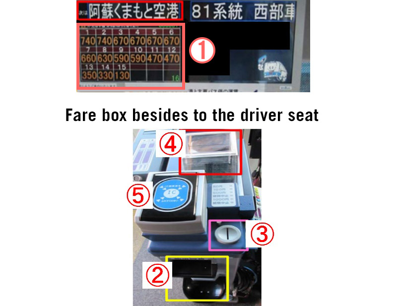Fare box besides to the driver seat